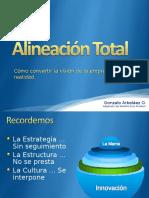 Alineacion Total