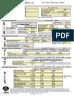 Drill Pipe Performance Sheet 5.875 XT57 G105