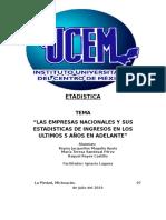 Estadisticas de las 5 Empresas mas importantes en mexico