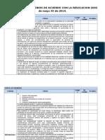 Diplomado Calidad Nuevos Estandares de Habilitacion_res-2003_de_2014