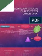 La Influencia Social en Perspectiva Comunitaria