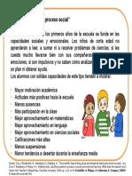 aprendizaje proceso social.pptx