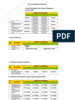 Rencana Kegiatan Program PL