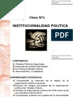 Politica e Institucionalidad Chile