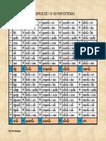 59899166-NUMEROS-DE-1-A-100-POR-EXTENSO.pdf