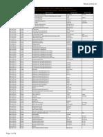 Electrical List