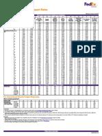Export 2016 of FedEx
