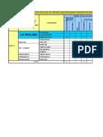 b. Cuadro Distribucion Pat. Segundo Turno