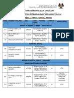Resultados de La Calificacion Curricular Cas 5 -MPC-2016