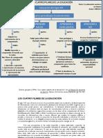 LOS 4 PILARES DE LA EDUCACIÓN DEL SIGLO XXI