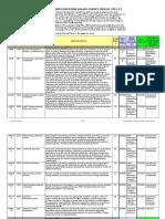 Professionals Survey Job Descriptions