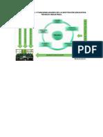 Características y Funcionalidades en La Institución Educativa Técnico Industrial