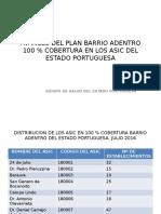 Avances Del Plan Barrio Adentro 100 % Cobertura