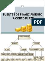 financiamiento-a-corto-plazo.ppt