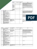 Final GST Analysis 2016