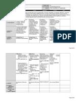 Week 1 Entrepreneurship Daily Lesson Log_template - Copy