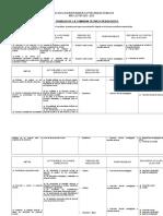 117192633 Plan de Comision Tecnico Pedagogico 140828090014 Phpapp02