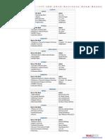 Chemistry numerical p pdf bahadur