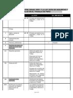 Correspondencia Ley 29783 y OHSAS