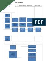 PLANEACION-DE-OPERACIONES-DEL-EJERCICIO-1.docx