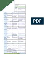 Rubrica de Evaluación Del Abp.xlsx