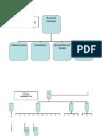 VetPartners Org charts.doc