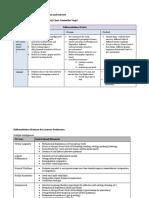 differentiationmatrixforreadinessandinterest-ctsr  1