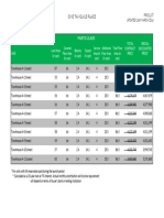 Otp Price List Mar 2016 - Block 4(a)