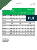 Otp Price List Mar 2016 - Block 5(b)
