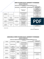 B Tech 4_2 R09 Adv Sup Time Table (1)