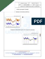 Relatório Técnico Modelo Nova_coating