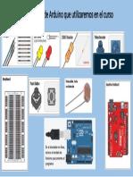 Componentes de Arduino Que Utilizaremos en El Curso