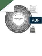 The Kala Chakra-Wheel of Time