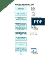 Flowchart Program a-udik