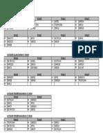 Mssd Basektball Pu 2016 - Grouping