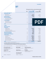 Consolidated Financial Statements Tcm 114303973