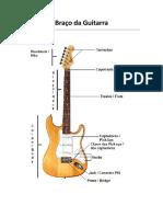 Apostila de Guitarra