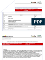 Manual de Modificaciones Presupuestarias CVA CAFE C.a.