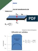 Diapositivas, Difusión en Sólidos