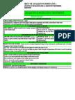 p2 Notice Declaration Modification Entreprise