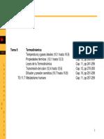e6. Diapositivas Resumen Termodinamica