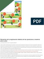 Elementos de La Programacion Didactica