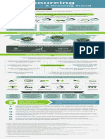 MarketPoint Infographic - Outsourcing 2015 October