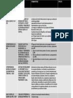 ORGANOS AUDITORES DEL PERU