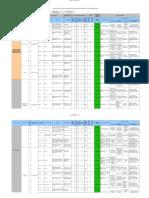 19.1 Matriz de Identificación de Aspectos Valoración de Impactos of Central