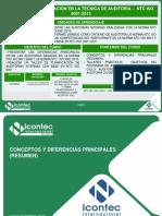 Taller de Actualización en La Técnica de Auditoria - Ntc Iso 9001 2015