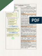 PROCEDIMIENTO OPERATIVO NORMALIZADO.pdf