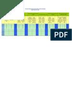 DM Sistema Monitoreo 2015 Seguimiento