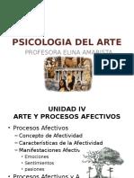 PSICOLOGIA DEL ARTE UNIDAD IV.pptx