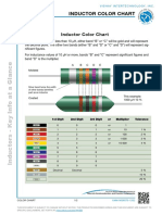 Inductor Color Chart.pdf